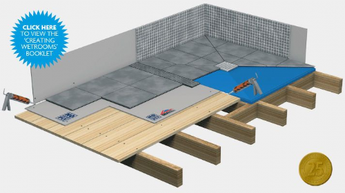 Kaskade Wetroom Kit, High Quality, Covers Whole Floor - Various Sizes, For Tiling